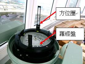 方位圈是置放於羅經上方的觀測工具